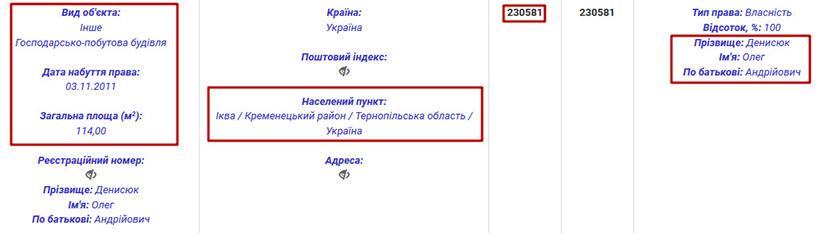 Прокурор Олег Денисюк: кришувальщик крадіжок лісу та вірний служака Януковича