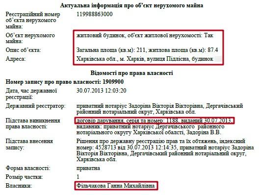 Прокурор Александр Фильчаков: вместо срока и нар — повышение 33