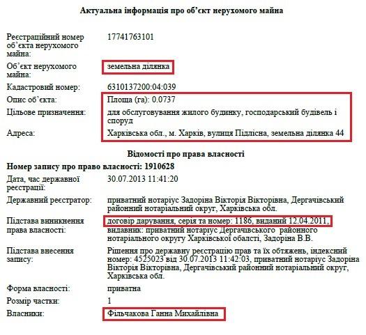 Прокурор Александр Фильчаков: вместо срока и нар — повышение 34